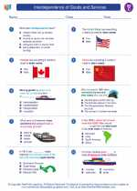 Social Studies - Third Grade - Worksheet: Interdependence of Goods and Services