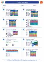 English Language Arts - Second Grade - Worksheet: Finding Information