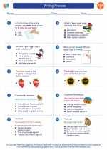 English Language Arts - Third Grade - Worksheet: Writing Process