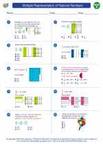 Mathematics - Sixth Grade - Worksheet: Multiple Representation of Rational Numbers