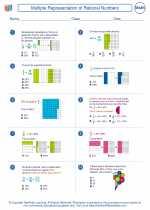 Mathematics - Sixth Grade - Worksheet: Multiple Representation of Rational Numbers