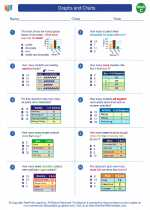 Mathematics - Third Grade - Worksheet: Graphs and Charts