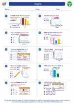 Mathematics - Second Grade - Worksheet: Graphs