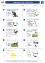 Science - Third Grade - Worksheet: Relationships among living things