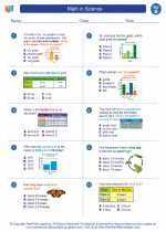 Science - Second Grade - Worksheet: Math in Science - 2nd grade level