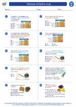 Science - Fifth Grade - Worksheet: Minerals of Earth's crust