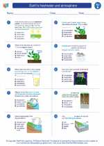 Science - Fifth Grade - Worksheet: Earth's freshwater and atmosphere
