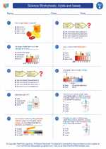 Science - Fifth Grade - Worksheet: Acids and bases