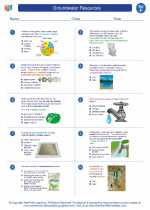 Science - Sixth Grade - Worksheet: Groundwater Resources