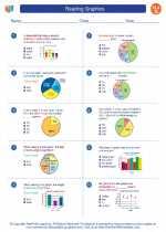 English Language Arts - Seventh Grade - Worksheet: Reading Graphics