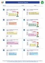 Mathematics - Fifth Grade - Worksheet: Common Factors