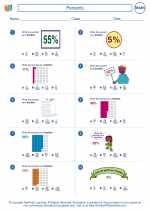 Mathematics - Fifth Grade - Worksheet: Percents