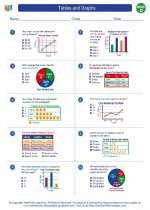 Mathematics - Fourth Grade - Worksheet: Tables and Graphs