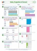 Mathematics - Fifth Grade - Worksheet: Ratio, Proportions and Percent