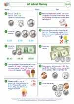 Mathematics - Third Grade - Worksheet: All About Money