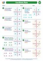 Mathematics - Sixth Grade - Worksheet: Plotting Points