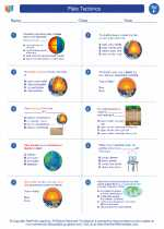 Science - Sixth Grade - Worksheet: Plate Tectonics
