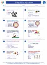 Science - Seventh Grade - Worksheet: Energy: Forms and Changes