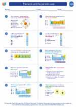Chemistry - High School - Worksheet: Elements and the periodic table