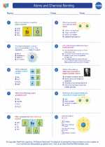 Atoms and Chemical Bonding