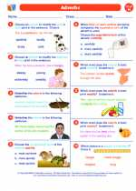 Modifiers-Adverbs