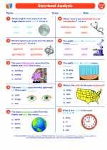 English Language Arts - Eighth Grade - Worksheet: Reading-Structural Analysis
