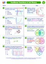 Nonlinear Functions and Set Theory