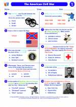 Social Studies - Fourth Grade - Worksheet: The American Civil War
