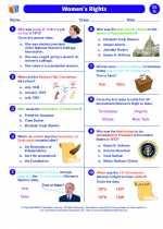 Social Studies - Seventh Grade - Worksheet: Women's Rights