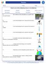 Science - Third Grade - Vocabulary: Weather