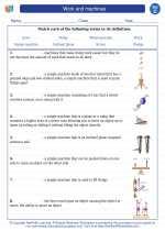 Science - Third Grade - Vocabulary: Work and machines