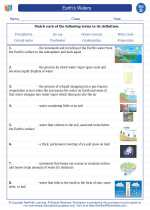 Science - Fourth Grade - Vocabulary: Earth's Waters