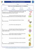 Science - Fourth Grade - Vocabulary: Plant growth and reproduction