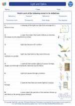 Physics - High School - Vocabulary: Light and Optics
