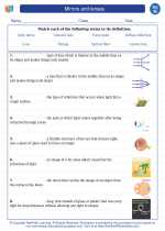 Science - Eighth Grade - Vocabulary: Mirrors and lenses