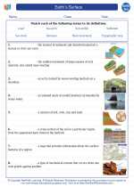Earth Science - High School - Vocabulary: Earth`s Surface