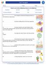 Science - Sixth Grade - Vocabulary: Cell Transport