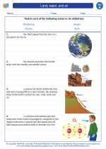 Science - First Grade - Vocabulary: Land, water, and air