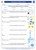 Chemistry - High School - Vocabulary: Properties and States of Matter