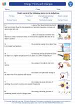 Science - Seventh Grade - Vocabulary: Energy: Forms and Changes