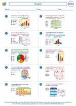 Mathematics - Sixth Grade - Worksheet: Graphs