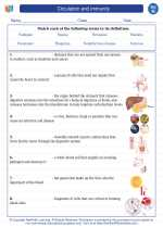 Science - Eighth Grade - Vocabulary: Circulation and immunity