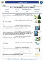 Science - Sixth Grade - Vocabulary: Diversity of life