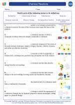 Chemistry - High School - Vocabulary: Chemical Reactions