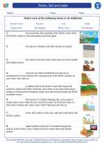Science - Second Grade - Vocabulary: Rocks, Soil and water
