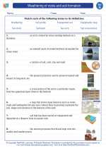 Science - Seventh Grade - Vocabulary: Weathering of rocks and soil formation