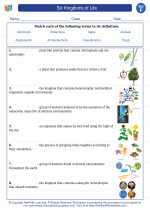 Science - Sixth Grade - Vocabulary: Six Kingdoms of Life