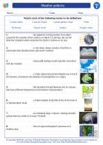 Science - Sixth Grade - Vocabulary: Weather patterns