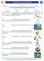 Science - Fifth Grade - Vocabulary: Interactions among living things