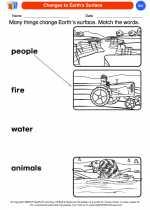 Science - Kindergarten - Worksheet: Changes to Earth's Surface